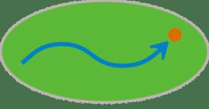 Feng Shui Beratung - Kristina Weiß Langenfeld Logo